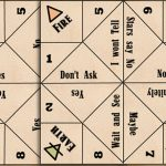 Free Printable Yes or No Fortune Teller