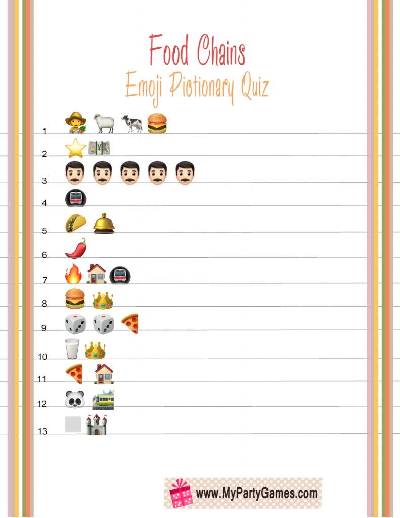 Guess the Food Chain Emoji Pictionary Quiz Printable