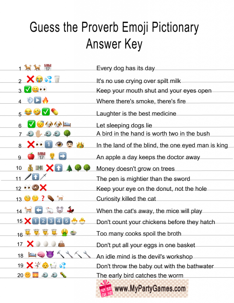 Guess the Proverb Emoji Pictionary Quiz Answer Key