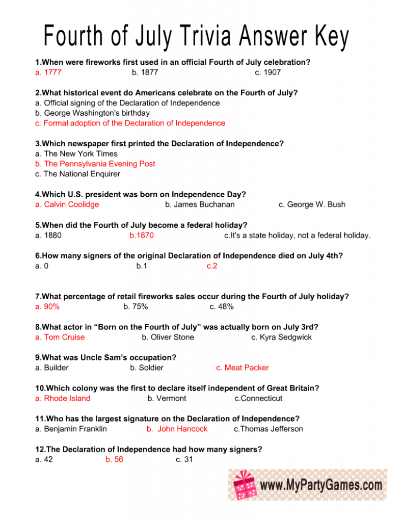 USA Independence Day Trivia Quiz Answer Key