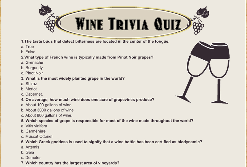 Free Printable Wine Trivia Quiz with Answer Key