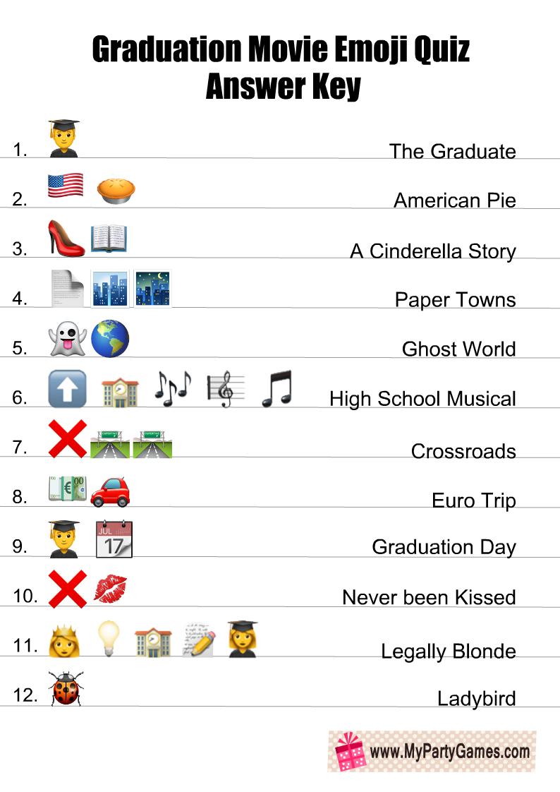 Graduation Movie Emoji Quiz